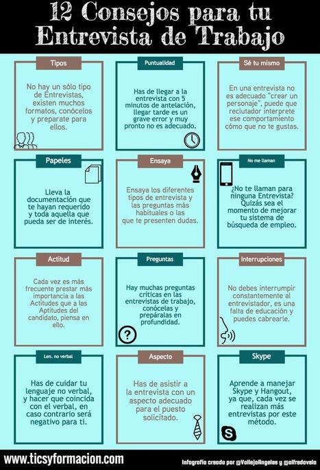 12 consejos para tu Entrevista de trabajo #Infografía | Blogempleo Noticias | Scoop.it