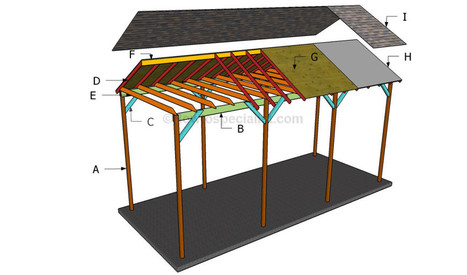 How to build a wooden carport | HowToSpecialist - How to Build, Step by Step DIY Plans | Carport plans | Scoop.it