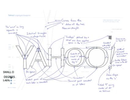 Geeking Out on the Logo | Internet e social media | Scoop.it