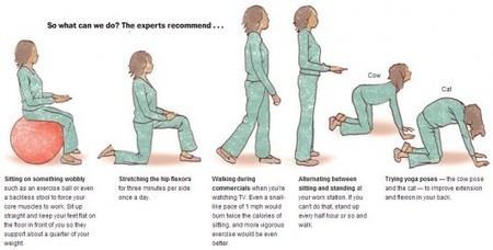 AÏE – Rester assis trop longtemps est dangereux pour la santé | Communiquer sur le Web | Scoop.it