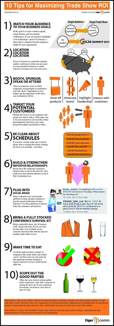 Marketing Tips to Increase Your Trade Show ROI | exhibitDEAL | The Best Infographics | Scoop.it