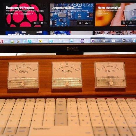 USB Analog Panel Meters w/ Arduino   Gadgets, DIY & Co   Scoop.it
