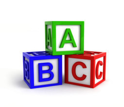 The ABC of Internet Marketing By John Phanchalad | John Phanchalad | Internet Marketing & Web Design | Scoop.it