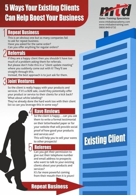 5 Modi Di Come I tuoi Clienti Possono Aiutarti nel Tuo Business   Venditori Straordinari   Scoop.it