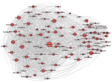 Twitter network analysis: identifying influencers and innovators | Public Relations & Social Media Insight | Scoop.it