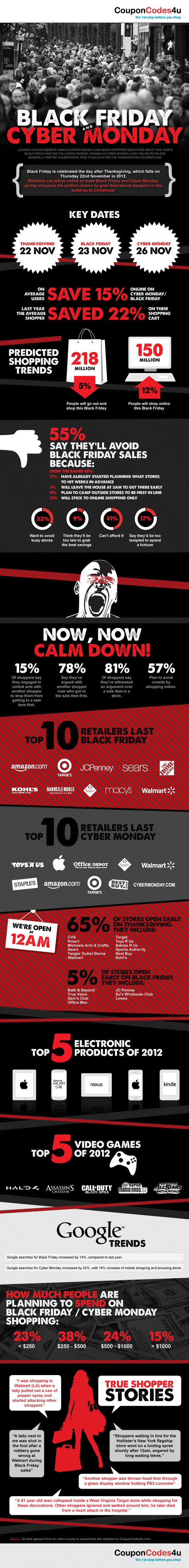 Cyber Monday and Black Friday | All Technology Buzz | Scoop.it