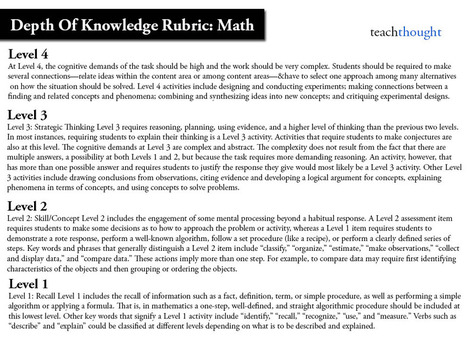 Depth Of Knowledge Rubric For Reading, Writing, And Math | NOLA Ed Tech | Scoop.it