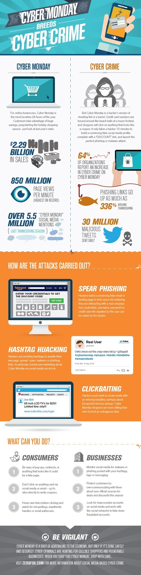 How hackers are stealing this Cyber Monday (Infographic) | CyberSecurity | Phishing | ICT lessons | Scoop.it