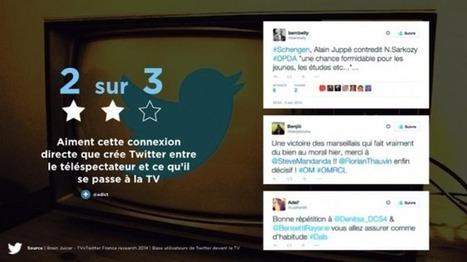 [Billet de blog] David Sourenian : 'Twitter est le plus grand canapé du monde' | My Social TV | Scoop.it