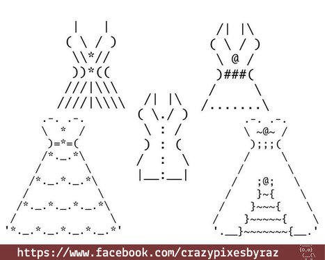 razr310's DeviantArt gallery | ASCII Art | Scoop.it