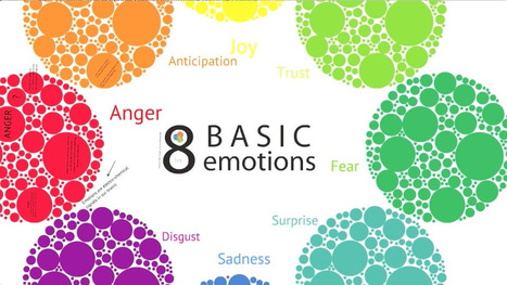 Three Essential Facts About Feelings - Six Seconds | EQ Living | Scoop.it
