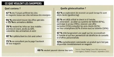 Retail Club : Le web local c'est tendance !   Les actu du E-tourisme   Scoop.it