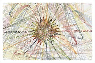 Data for the public good - O'Reilly Radar | open data for open governments | Scoop.it