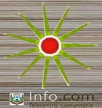 Telecentro Info.com @Tele_ICom | Twitter | Portfolio Tele ICom | Scoop.it