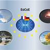 biogas, wind, renewables