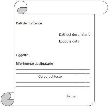 Lettera di presentazione: come scriverne una efficace | OJO | Scoop.it