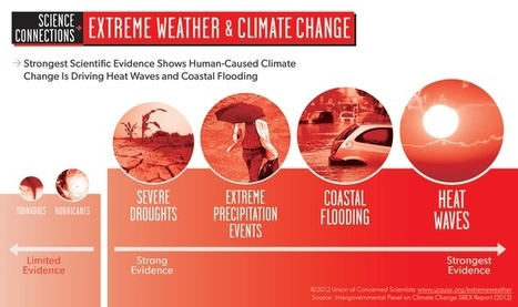 Extreme Weather & Climate Change: Scientific Based | Sustainable ⊜ Smart Path | Scoop.it