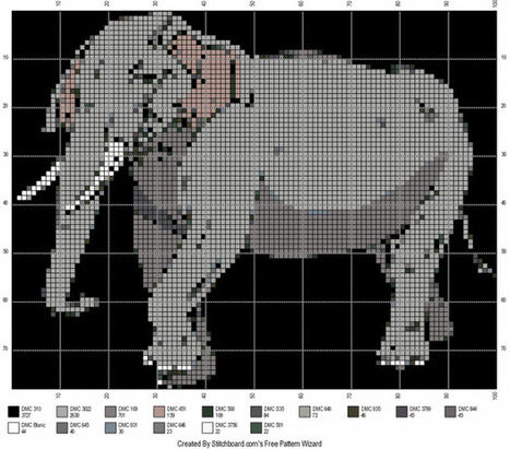 Elephant Cross Stitch Patterns - Animal Cross Stitch Patterns | Animal Cross Stitch Patterns | Scoop.it
