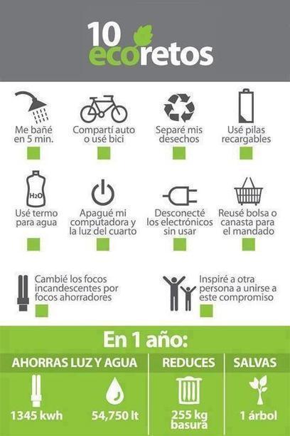 Twitter / nataliavelezg: Con estos 10 fáciles Eco Retos ... | ECOSALUD | Scoop.it