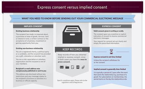 Express Consent Versus Implied Consent | Canada's Anti-Spam Legislation | Scoop.it