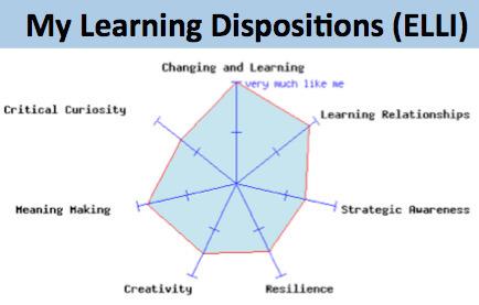 Analítica de aprendizaje (III): La análitica de aprendizaje como proceso de datos y su justificación. | Aprendizaje y redes abiertas. | Scoop.it