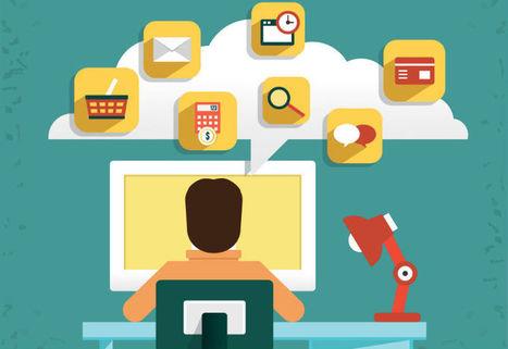 Qu'est-ce que le Inbound Marketing? | Institut de l'Inbound Marketing | Scoop.it