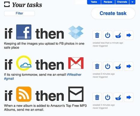 ifttt / If Then ! créez des mashups avec des services Webs | Collaboration en ligne et communication interne | Scoop.it