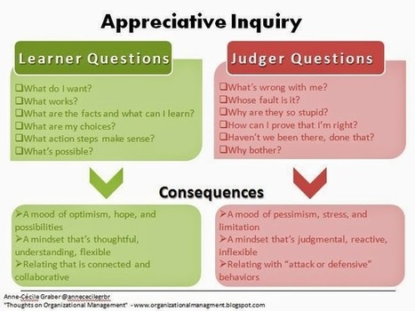 Thoughts on Organizational Management: Become a Learner with Appreciative inquiry   Art of Hosting   Scoop.it