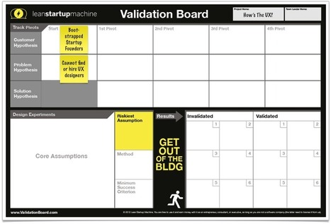 Validation Board - FREE tool for testing startup ideas, stop wasting time and money | Walter's entrepreneur highlights | Scoop.it