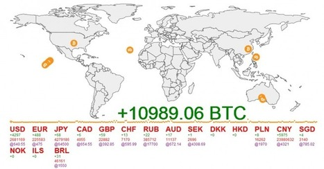Bitcoin Exchange Map: Animation Shows Real-Time Flow Of World's Currencies ... - International Business Times | Real-Time | Scoop.it