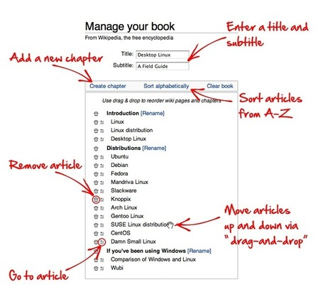 Help:Books -  How to create a book from Wikipedia articles in four easy steps | formation 2.0 | Scoop.it