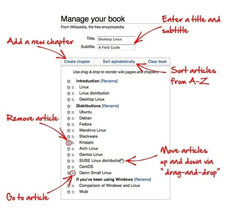Help:Books -  How to create a book from Wikipedia articles in four easy steps | Time to Learn | Scoop.it