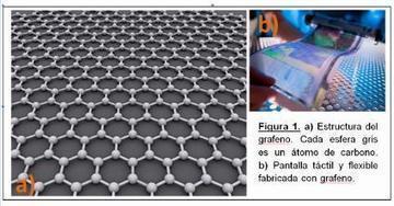 Universidad Autónoma de Madrid - GRAFENO: UNA REVOLUCIÓN EN LA ELECTRÓNICA | Technology uam for future | Scoop.it
