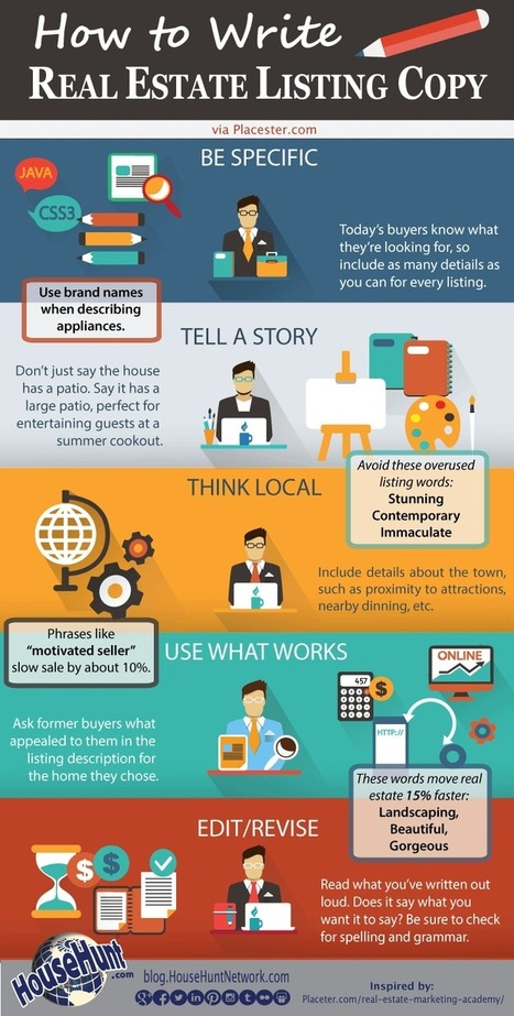 How to Write Real Estate Listing Copy [Infographic] | Real Estate | Scoop.it