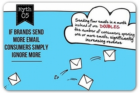 7 myths of email marketing | Strategic Communications for Cardiff SMEs | Scoop.it