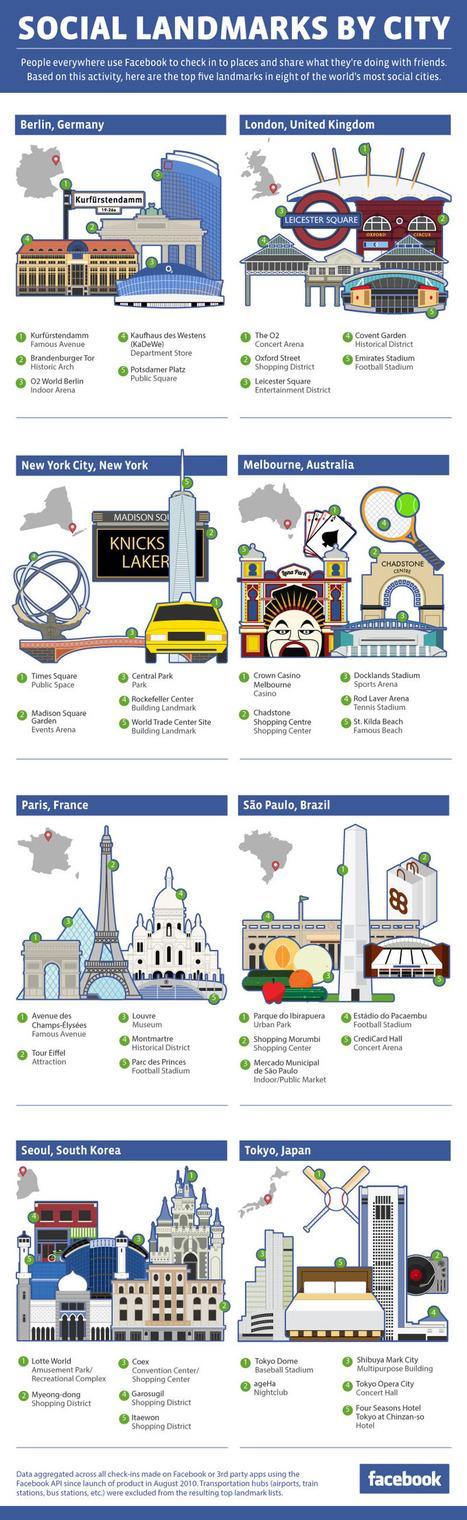Découvrez la carte des lieux les plus sociaux dans le monde | Stratégie, marketing & communication pour les experts | Scoop.it