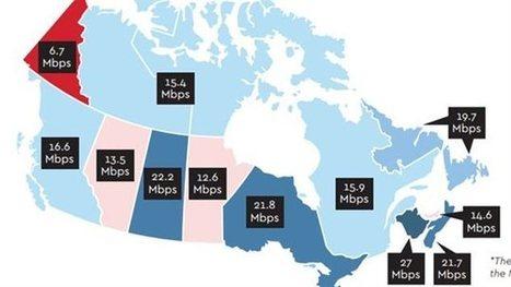 Internet plus lent dans l'Ouest | Marketing your technologies around the world | Scoop.it