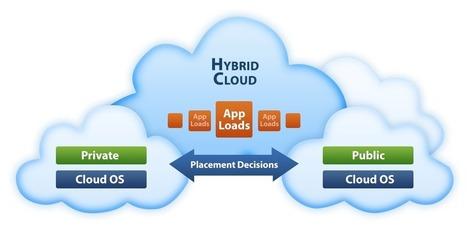 Is Hybrid Cloud the future of Cloud Computing? | Cloud Computing India | Scoop.it