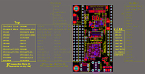 Tiny Raspberry Pi-compatible SBC targets wearables   Raspberry Pi   Scoop.it