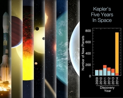 Kepler Mission Moves Humanity into a New Era --Closing in on Habitable Alien Worlds | Ciencia-Física | Scoop.it