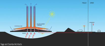 Land Art Generator Initiative | DESARTSONNANTS - CRÉATION SONORE ET ENVIRONNEMENT - ENVIRONMENTAL SOUND ART - PAYSAGES ET ECOLOGIE SONORE | Scoop.it