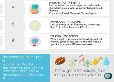 ePortfolio Checklist for Teachers ~ Educational Technology and ... | Personal Engaged Interactive Learning | Scoop.it