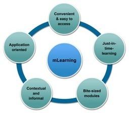 Transformación de la educación mediante la enseñanza móvil - Dosdoce.com | Contenidos educativos digitales | Scoop.it