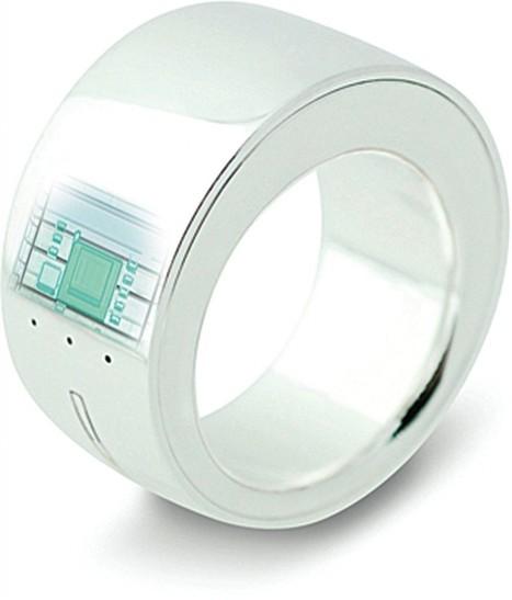 Ring – Simple yet effective smart ring - GadgetPress | GadgetPress | Scoop.it