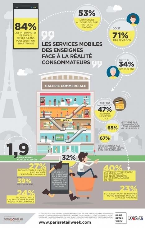 Infographie   Services mobiles: les retailers pas toujours en phase avec les attentes des clients   Mobile To Store   Scoop.it