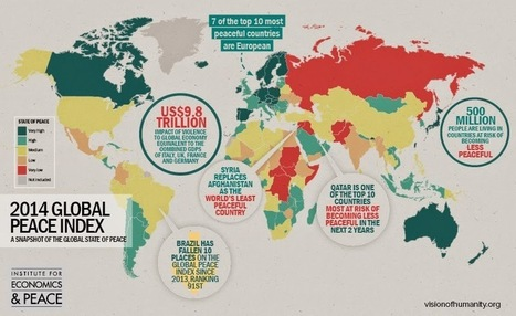 Why We Need A Peace World Cup: The 2014 Global Peace Index | Design in Education | Scoop.it