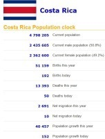 Population clock for every country | GEOGRAPHY EDUCATION | Geography Today | Scoop.it
