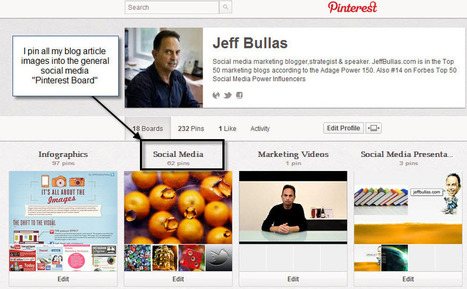10 Creative Ways to Market on Pinterest | Jeffbullas's Blog | Visual Content Strategy | Scoop.it