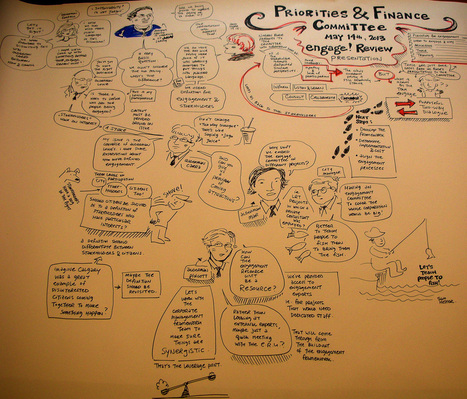 Graphic Recording at City Hall | Graphic Facilitation | Scoop.it