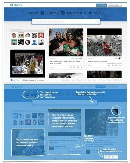 Le due azioni che caratterizzano la nostra vita social   we are social   Documentalista o Content Curator, purchè X.0   Scoop.it